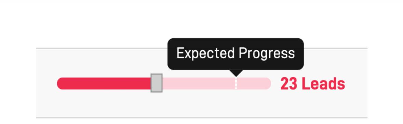 Expected OKR progress marker