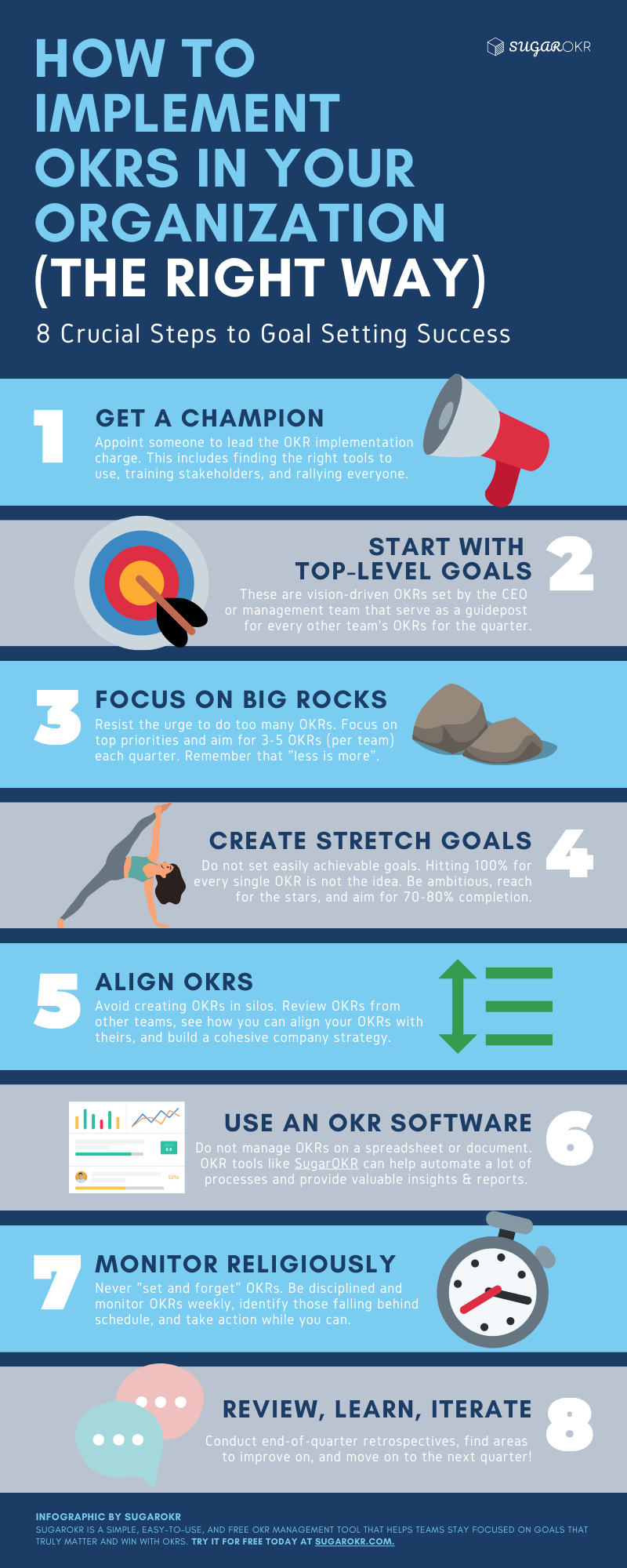 Infographic on implementing OKRs the right way